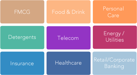 overview of research sectors